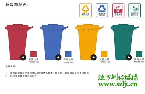 分类垃圾桶 标识及配色设计